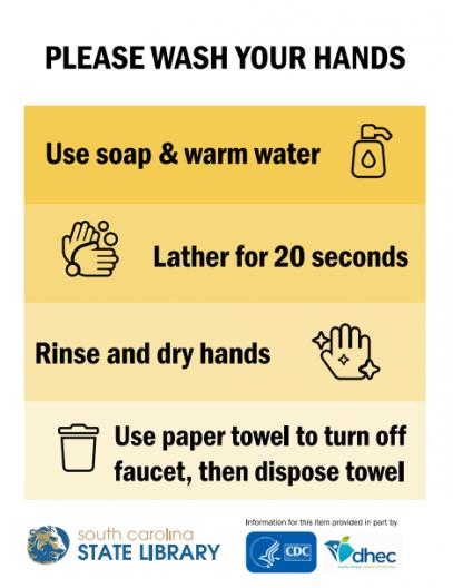 hand washing sign sample